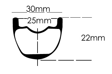 Configuración Aro